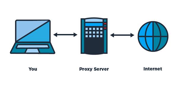 Fungsi dan Cara Kerja Proxy Pada Jaringan Komputer