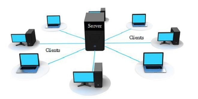 Perbedaan Komputer Server & komputer client