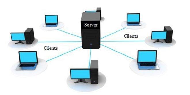 Perbedaan Komputer Server Amp Komputer Client Manfaat Fungsi