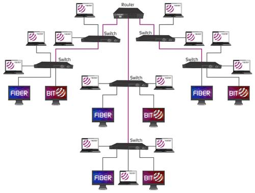 Fungsi dan Cara Kerja Backbone Dalam Jaringan